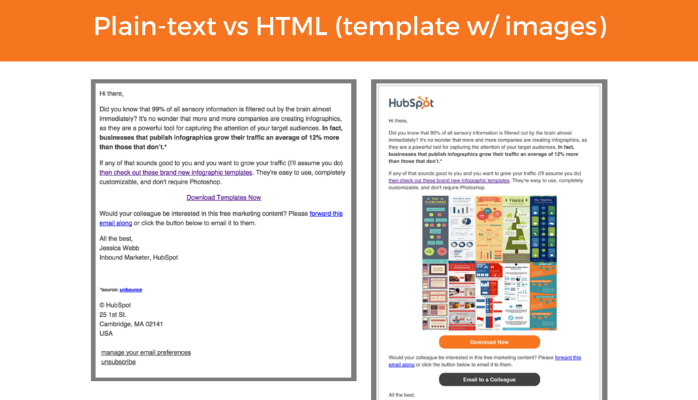 what is html email  definition  video